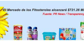 mercado fitosteroles
