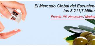 mercado global escualeno